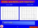vdsl and adsl with hdsl idsn