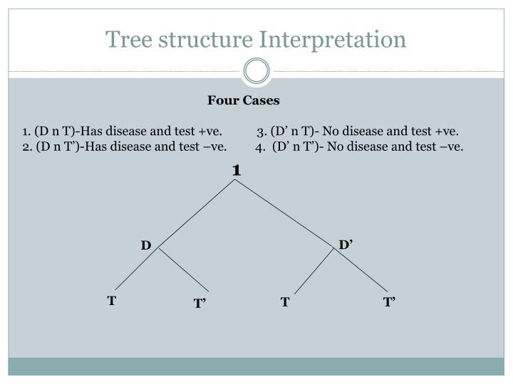 Tree structure Interpretation