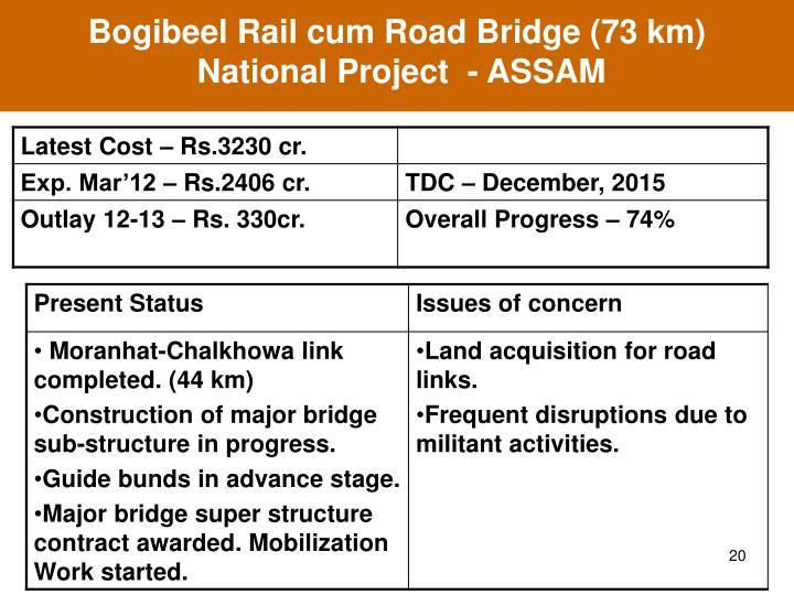 Bogibeel Rail cum Road Bridge (73 km)