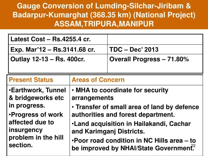 Gauge Conversion of Lumding-Silchar-Jiribam & Badarpur-Kumarghat (368.35 km) (National Project)