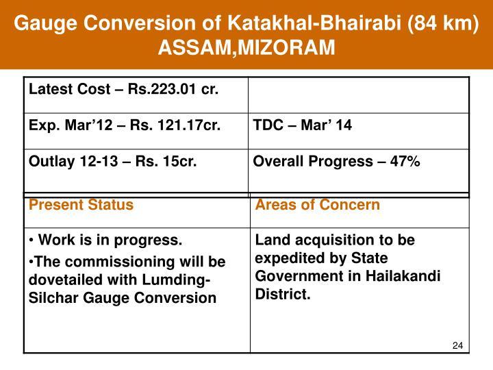 Gauge Conversion of Katakhal-Bhairabi (84 km)
