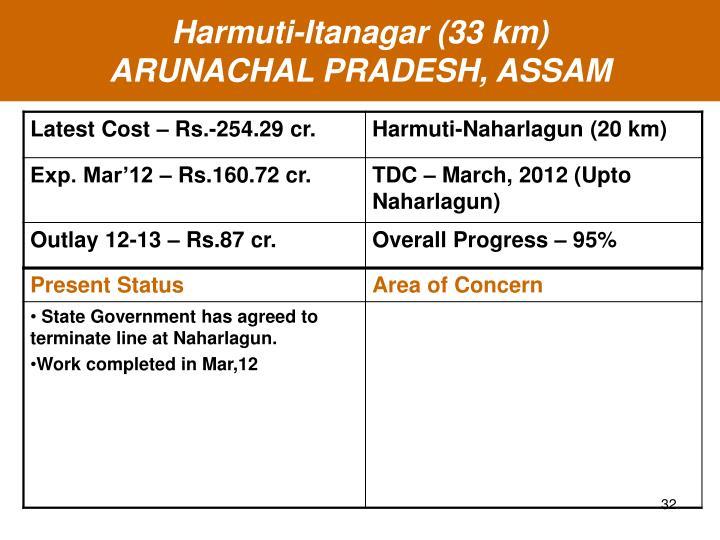 Harmuti-Itanagar (33 km)