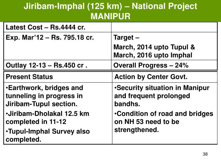 Jiribam-Imphal (125 km) – National Project