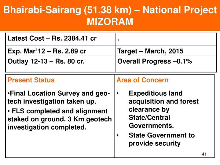 Bhairabi-Sairang (51.38 km) – National Project