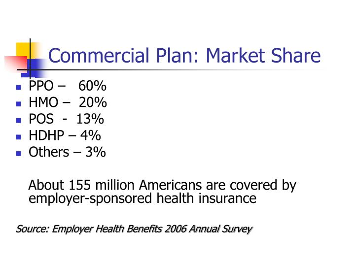 Commercial Plan: Market Share