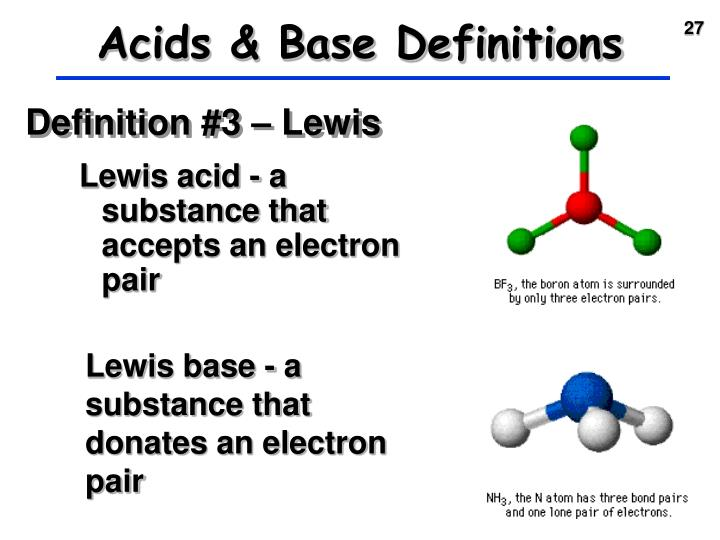a2 chemistry definitions Introduction to organic chemistry mechanisms, dictionary of important terms definitions terminology explanation, glossary of types of reaction technical terms.
