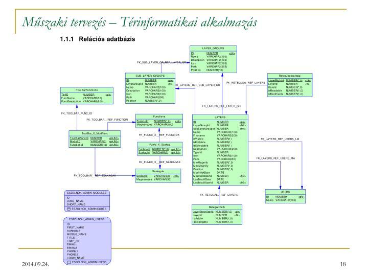 Műszaki tervezés – Térinformatikai alkalmazás