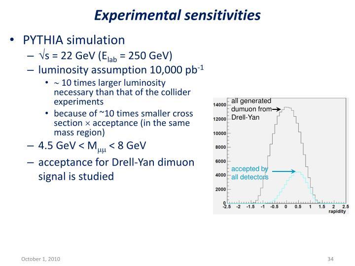 Experimental sensitivities