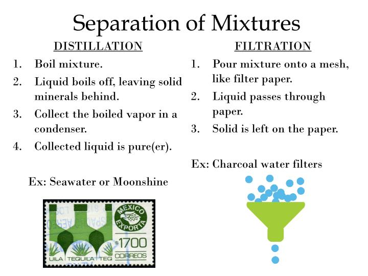 separation of mixture report