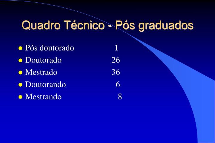 Quadro Técnico - Pós graduados