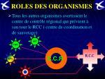 roles des organismes