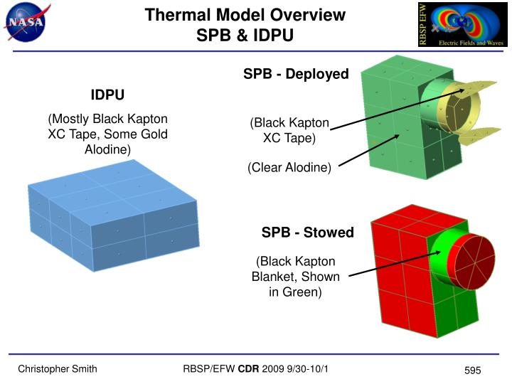 Thermal Model Overview