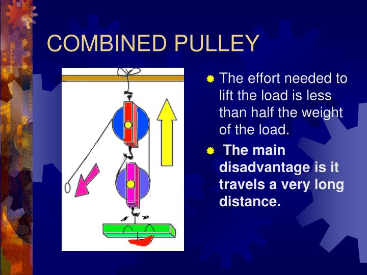 COMBINED PULLEY