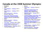 canada at the 1928 summer olympics