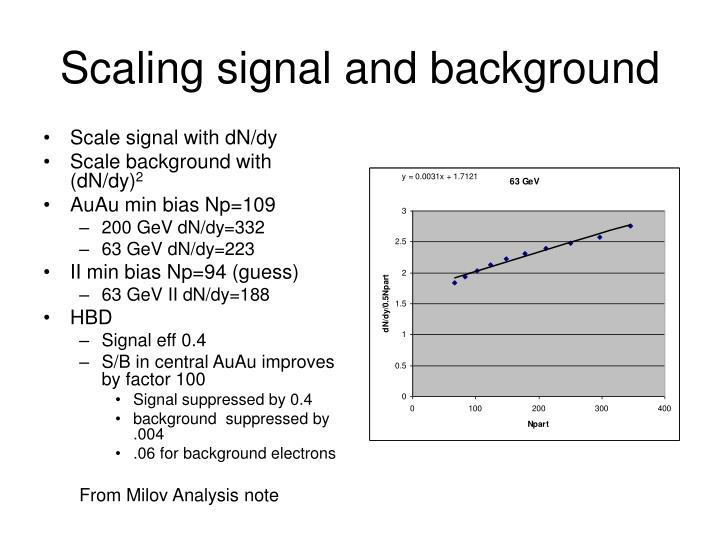 Scaling signal and background