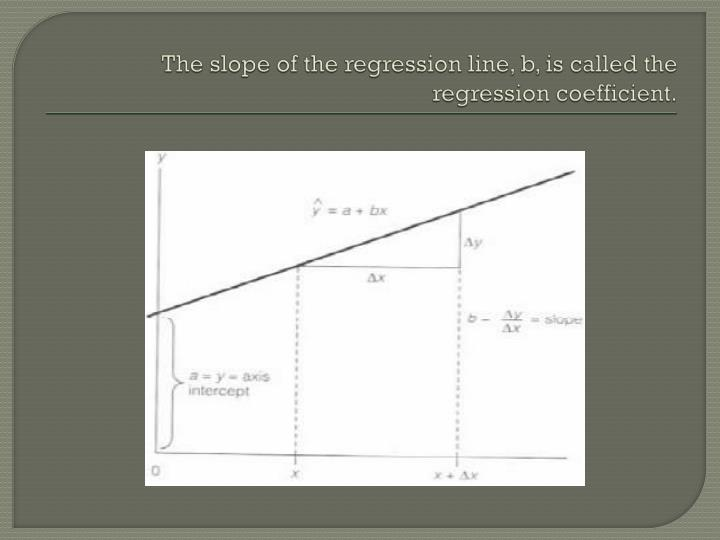 The slope of the regression line, b, is called the regression coefficient.