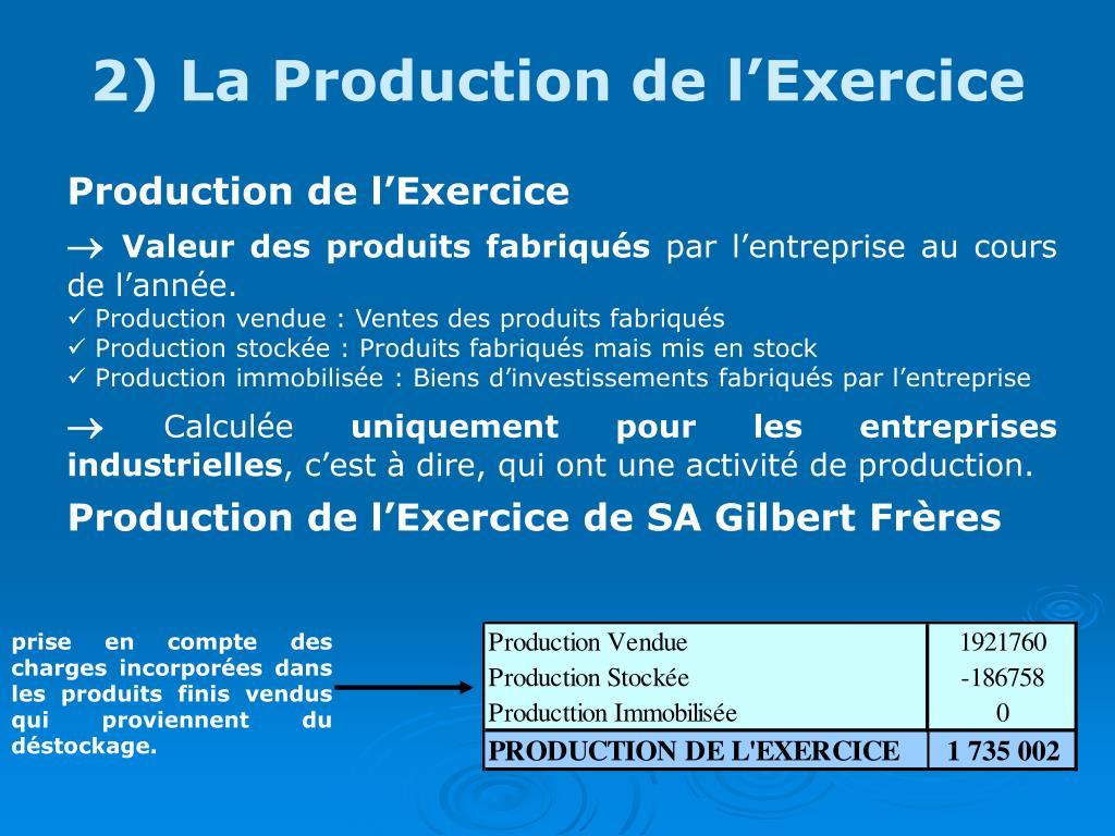 PPT - L'Etude du Compte de Résultat PowerPoint ...