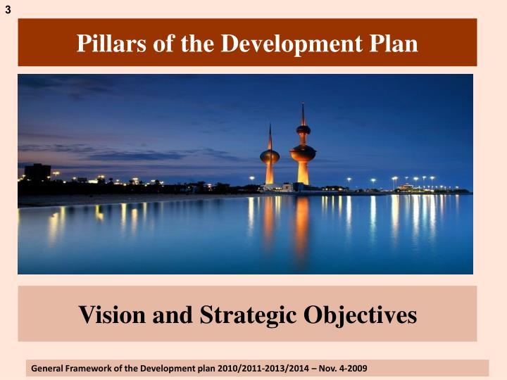 Pillars of the Development Plan