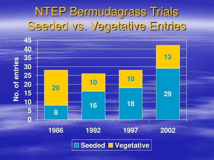 Ntep bermudagrass trials seeded vs vegetative entries