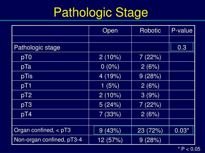 Pathologic Stage