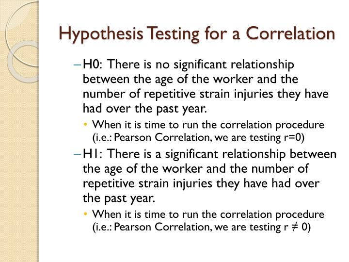 Hypothesis Testing for a Correlation