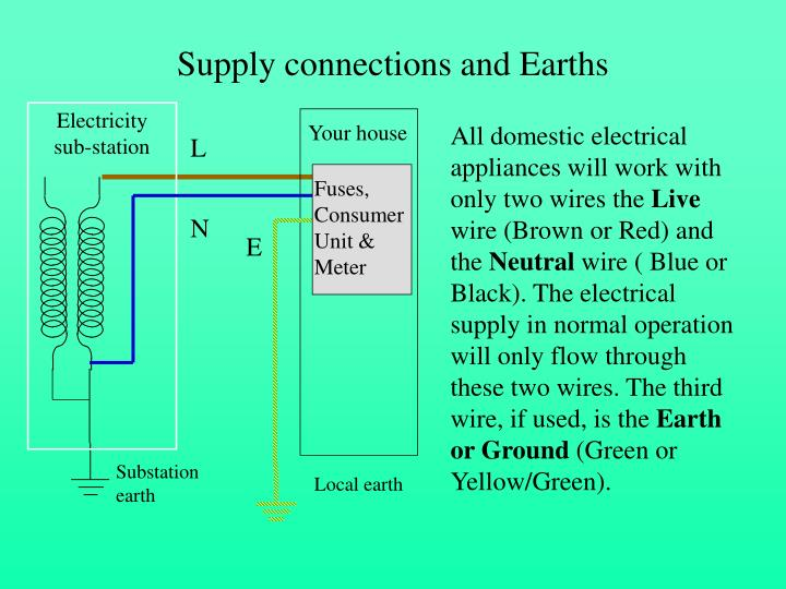 PPT - Safety in electrical systems PowerPoint Presentation - ID:4765537