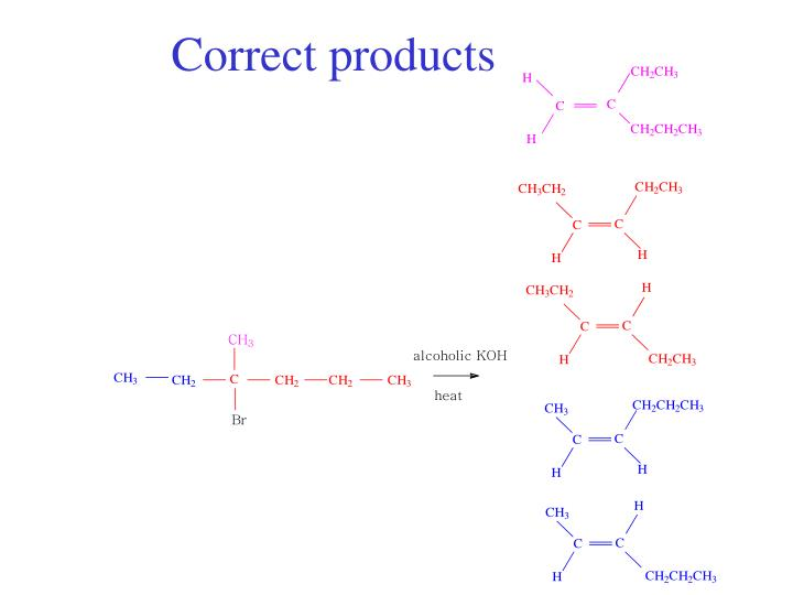 Correct products