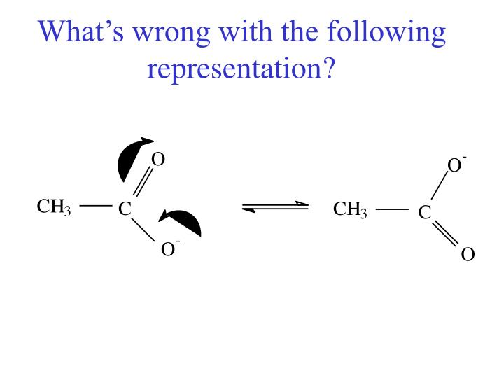 What's wrong with the following representation?