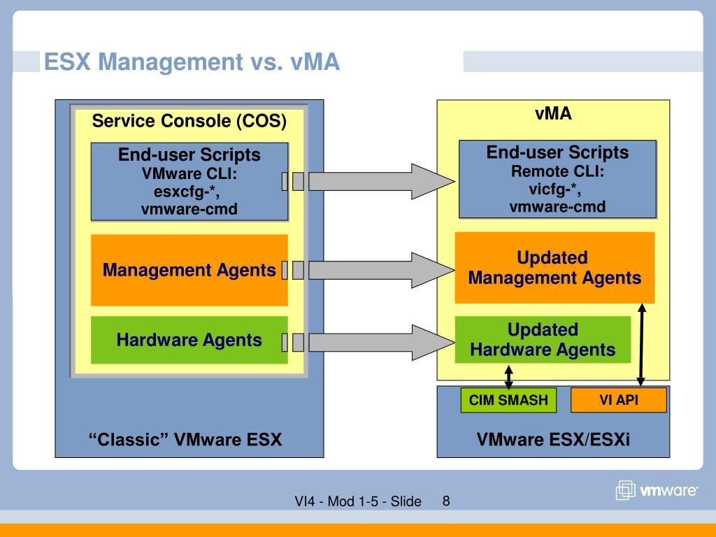 PPT - ESX/ESXi 4 0 Remote CLI PowerPoint Presentation - ID