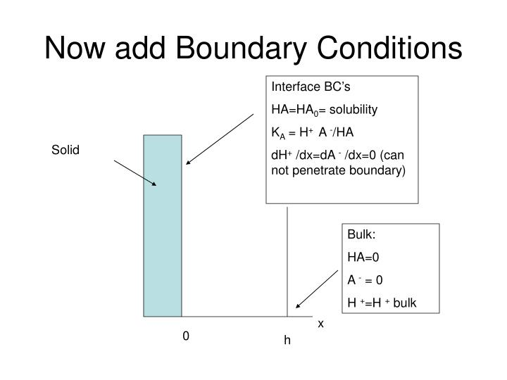 Now add Boundary Conditions