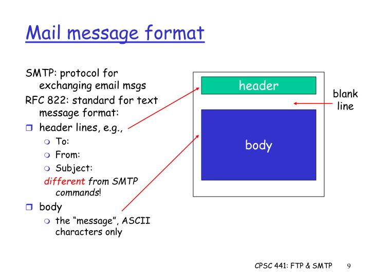 SMTP: protocol for exchanging email msgs