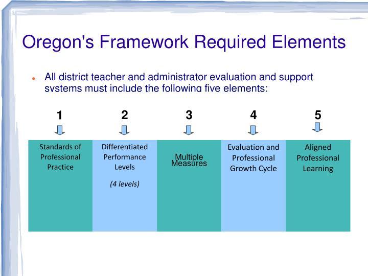 Oregon's Framework Required Elements