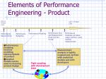 elements of performance engineering product1