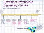 elements of performance engineering service