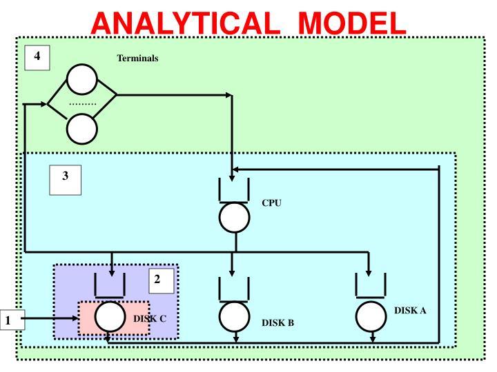 ANALYTICAL  MODEL
