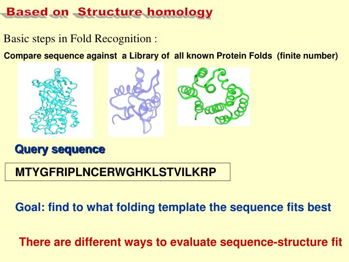 Based on  Structure homology