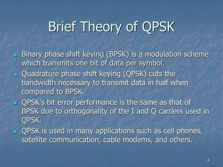 Brief Theory of QPSK