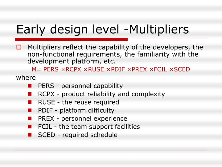 Early design level -Multipliers