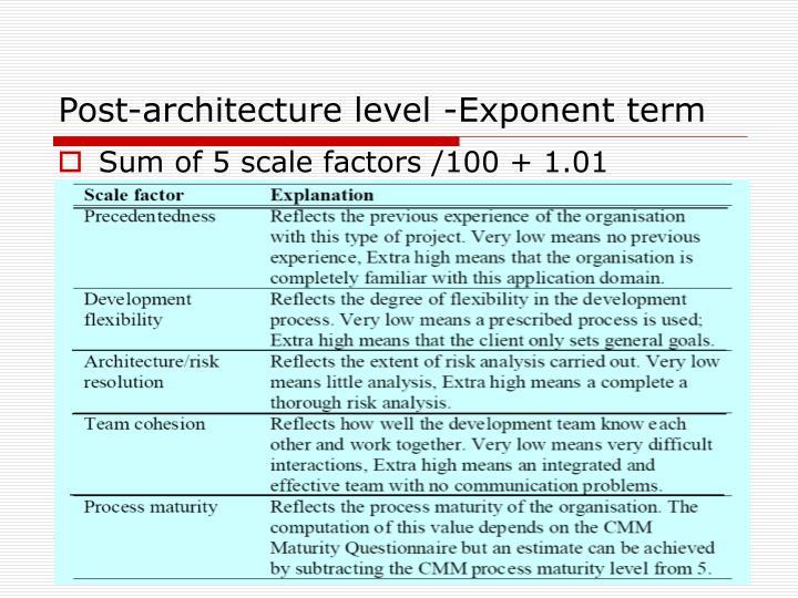 Post-architecture level -Exponent term