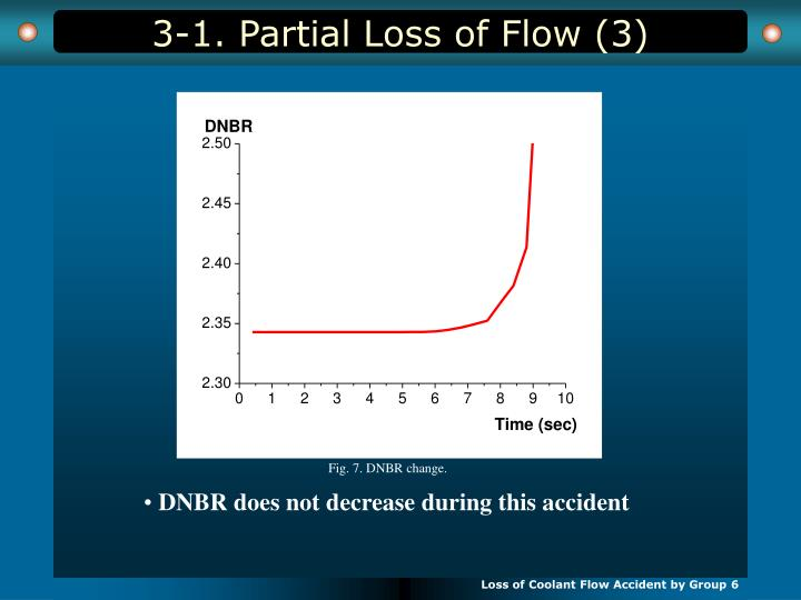 3-1. Partial Loss of Flow (3)