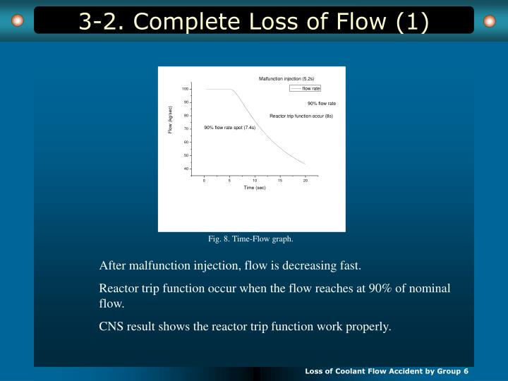 3-2. Complete Loss of Flow (1)