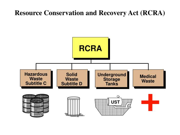 Resource Conservation and Recovery Act (RCRA)