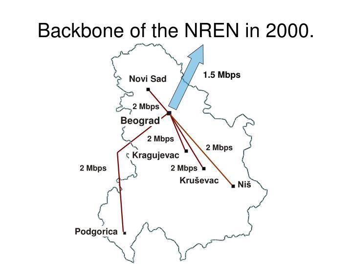 Backbone of the nren in 2000