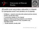 university of hawaii profile