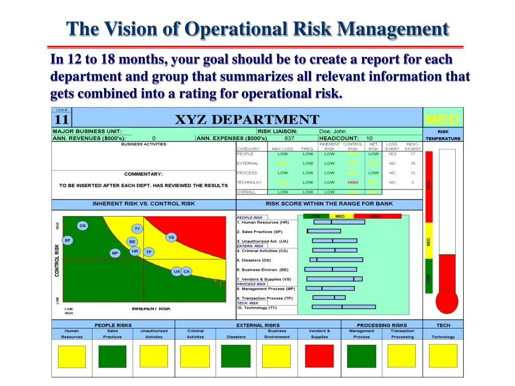 ppt operational risk management framework and control. Black Bedroom Furniture Sets. Home Design Ideas
