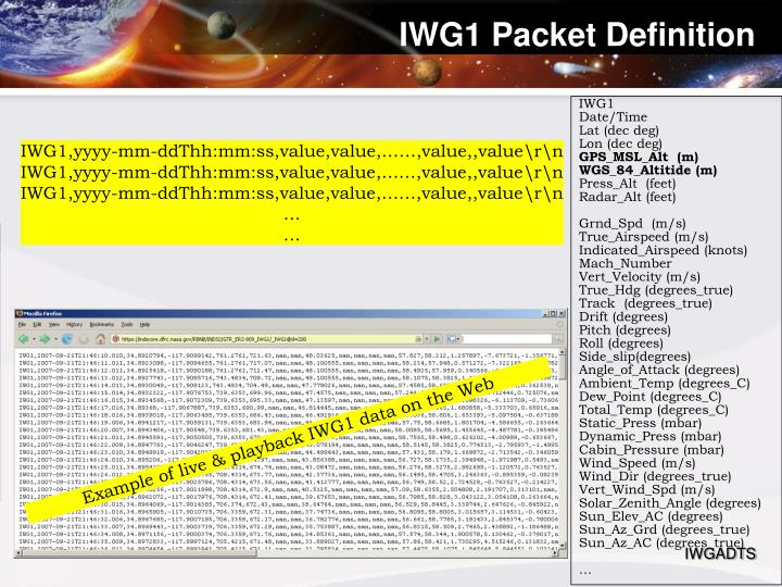 IWG1 Packet Definition