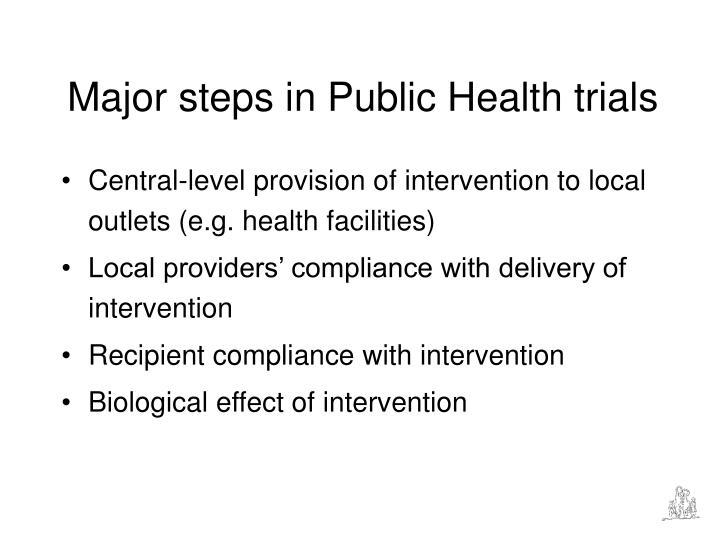 Major steps in Public Health trials