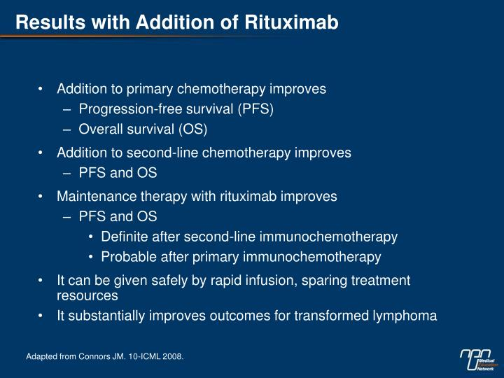 Results with Addition of Rituximab