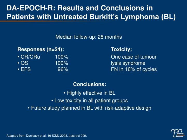 DA-EPOCH-R: Results and Conclusions in Patients with Untreated Burkitt's Lymphoma (BL)