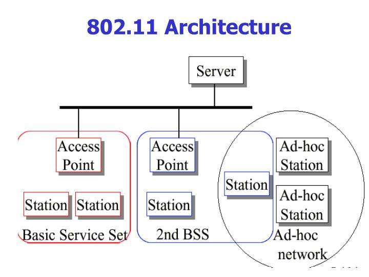 802 11 architecture